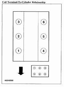 Firing Order Wiring Diagram For 2000 Ford Explorer 4 0 Sohc
