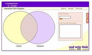 Venn Diagram Of 3 Types Of Volcanoes