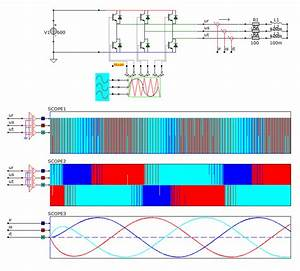Caspoc Simulation  U0026 Animation For Power Electronics