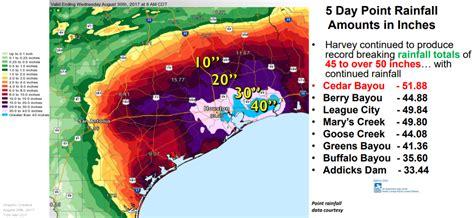 Hurricane Harvey Rainfall Map