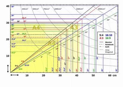 Display Wikipedia Screen Sizes Lcd Wiki