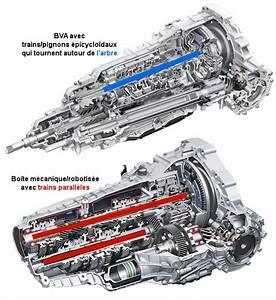Boite Eat6 Double Embrayage : boite de vitesse automatique dossier les diff rents types de bo tes de vitesses photo boite de ~ Medecine-chirurgie-esthetiques.com Avis de Voitures
