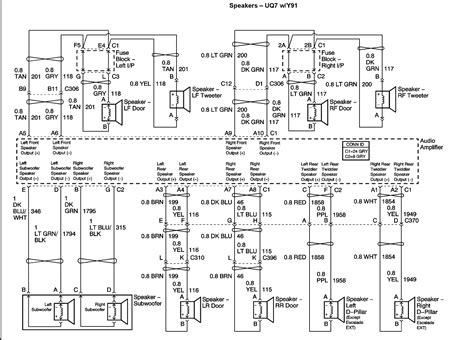 What Are The Radio Wiring Colors For Gmc Denali
