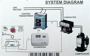 Essex Contactor Wiring Diagram Hvac : 8 best images of ruud furnace parts diagram goodman gas ~ A.2002-acura-tl-radio.info Haus und Dekorationen