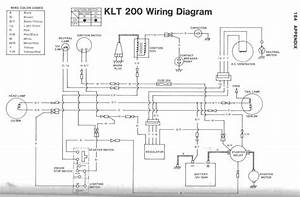 Electrical Wiring Diagram Of Kawasaki Klt200  U2013 Circuit