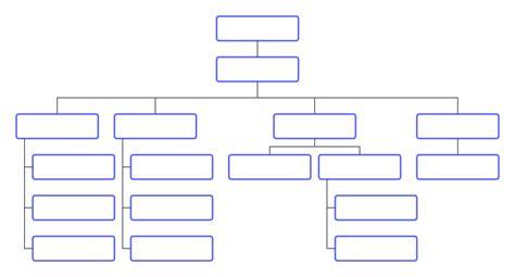 template sample org chart lucidchart