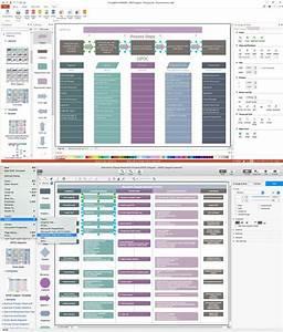 Process Flowchart Software In 2020