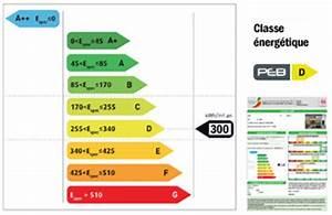 Classe énergie D Appartement : les logos peb int grer dans les publicit s site ~ Premium-room.com Idées de Décoration