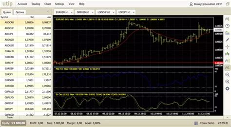 forex trading platforms mac which is the best forex trading platform for mac os quora