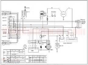 similiar chinese 110 atv wiring diagram keywords atvs chinese atv wiring diagrams wiring diagram for baja 110cc