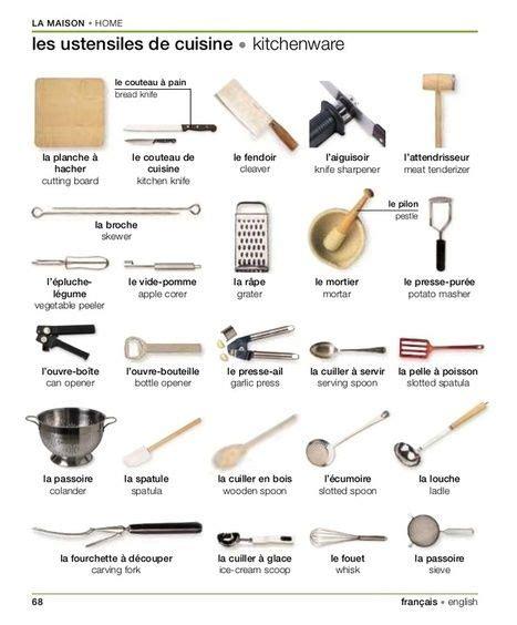 ustensile de cuisine liste les ustensiles de cuisine et leur nom recherche
