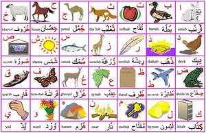arabic alphabet animal poster free online arabic courses With arabic letters for kids