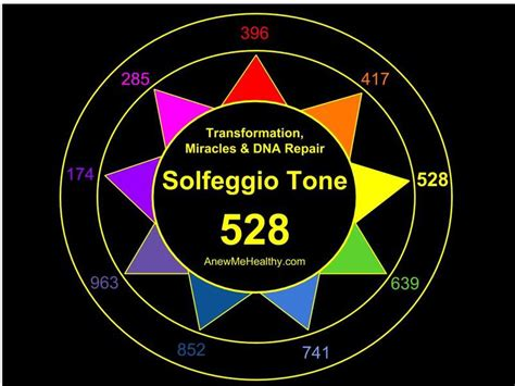 frequencies miracle  hz aurovilleradiotv