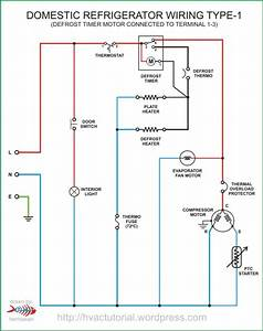 Industrial Refrigeration Units Wiring Diagram