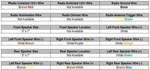 2002 Ford Taurus Radio Wire Diagram