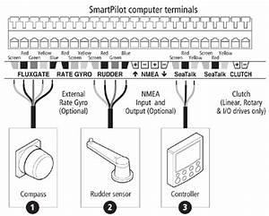 Raymarine Smartpilot Wiring Diagram