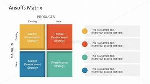 Products And Market Strategy Planning Matrix