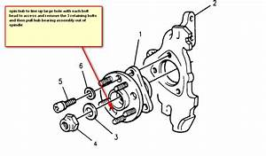 Jam  What Is The Best Way To Remove The Right Front Wheel Bearing Assembly On My Car