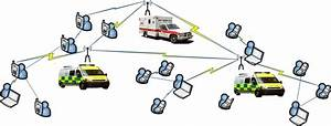 Network Architecture For Extreme Emergency Services