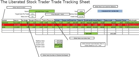 Track Your Trades-Know Your Performance-XL Tool Download