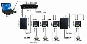 Max 10ax6ch Lcd Screen Dimmable Dmx512 Decoder De8359