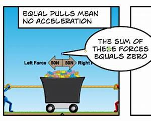 Newton's Second Law Comic - FarleyPhysics.com