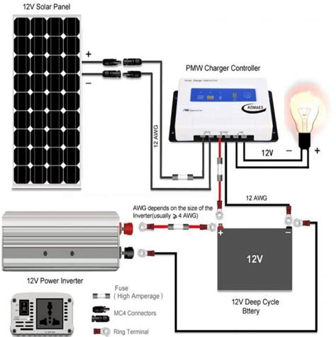simplified cabin dc wiring with grid solar diagram