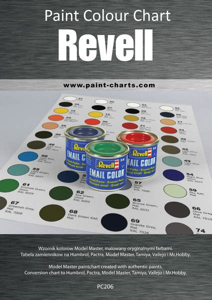 paint colour chart revell 20mm pjb pc206