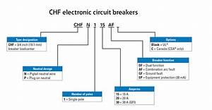 Residential Circuit Breakers Models