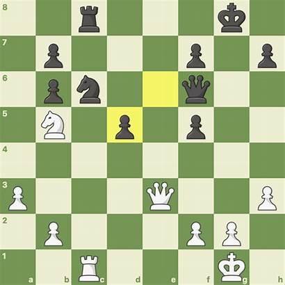 Deep Chess Structure Kasparov Fork Shambles Pawn