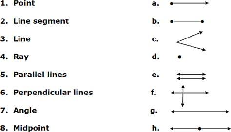 Basic Geometry Ideas And Angle Measurement