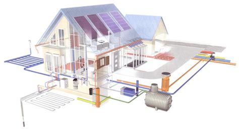 bureau d etude electricite maroc esprit partenaire bureau d 233 tudes installateur d 233 nergies renouvelables maine et loire 49