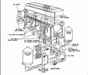 Diesel Engine Fundamentals - Wiki