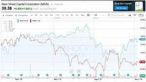 Main Street Capital Corporation: This 7%+ Yielder Is Still ...