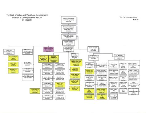 Sections 305, 306 and 2602, unemployment insurance code. State Plan Illustrations