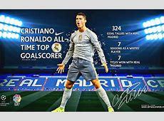 Cristiano Ronaldo 2015 Real Madrid de todos los tiempos