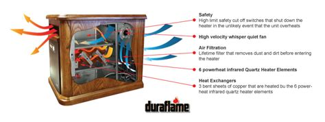 electric fireplaces canada duraflame powerheat infra red