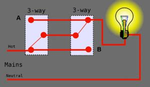 Talk Multiway Switching Wikipedia