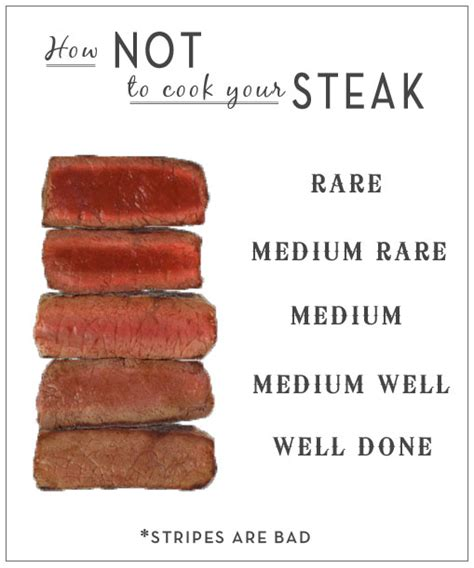 how to bake steak the basic principles of cooking archives kitchen no 4
