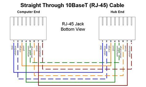 wiring diagram rj 45 wiring diagram cat6 rj45 ethernet