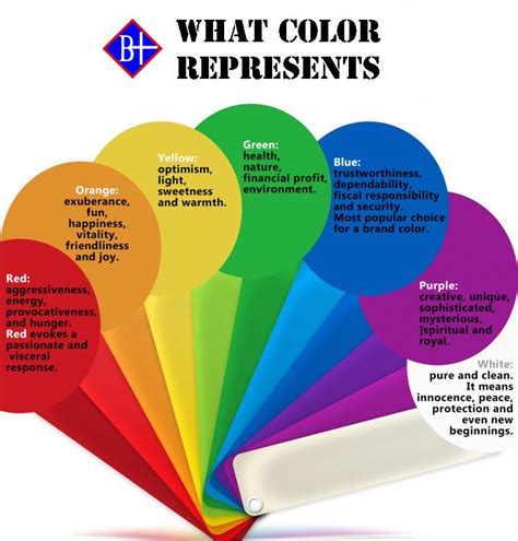 what color represents what does your favorite color represent psychology