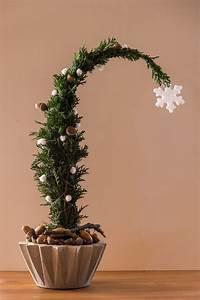 Basteln Draht Weihnachten : 1000 bilder zu weihnachten auf pinterest deko basteln und advent ~ Whattoseeinmadrid.com Haus und Dekorationen