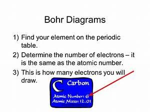 32 How To Make A Bohr Diagram