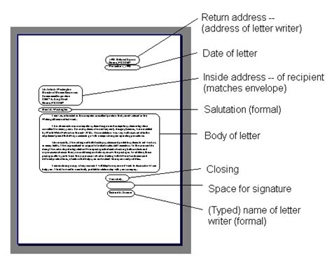 parts of a business letter pictures of business letter 23032