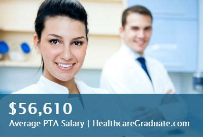Pta Assistant Salary by Pta Salary Employment Data Updated March 2018