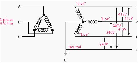 current systems ac dc and voltage levels basics you must never forget eep
