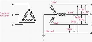 Current Systems  Ac  Dc  And Voltage Levels Basics You Must