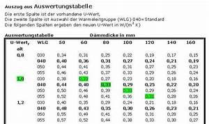 U Wert Tabelle Baustoffe : u wert berechnung f r au enwand dach decken fenster ganz ohne edv ~ Frokenaadalensverden.com Haus und Dekorationen