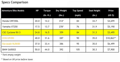 how to size motocross dirt bike size chart dirt bike size guide size guide