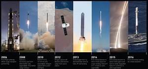 SpaceX | Spaceflight101 – Spaceflight101